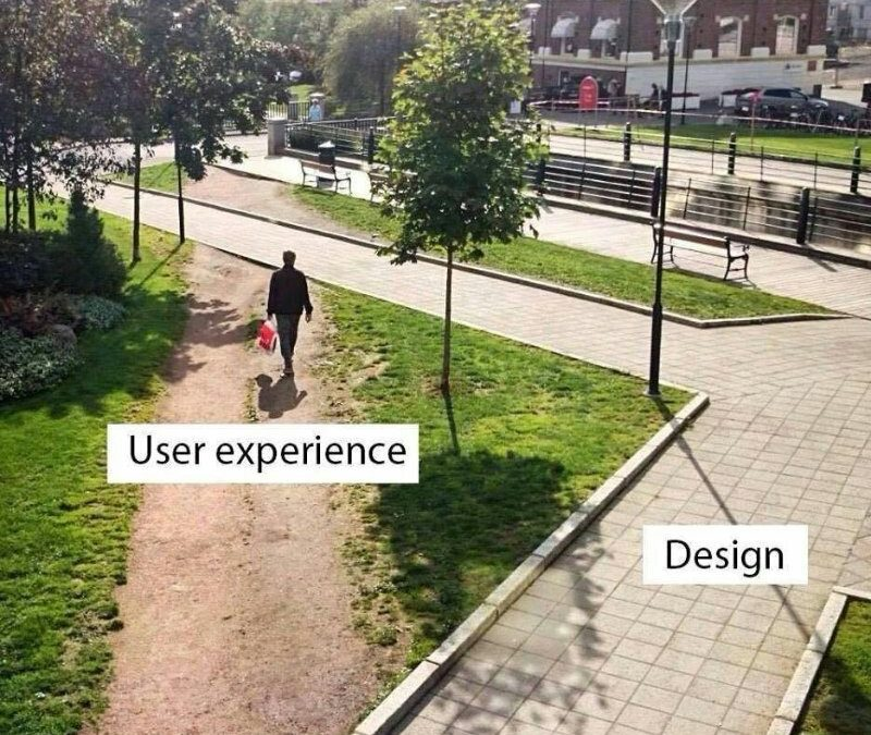 A lesson I got for what UX Design is